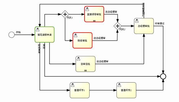 电路 电路图 电子 原理图 576_328